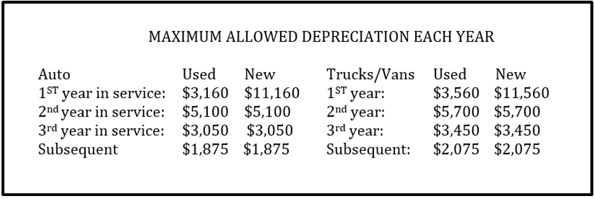 maximum allowed annual vehicle depreciation deduction chart