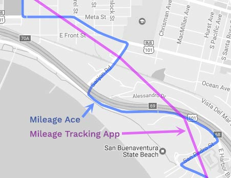 Mileage Ace  Best Gps Mileage Tracker For Mileage Logs